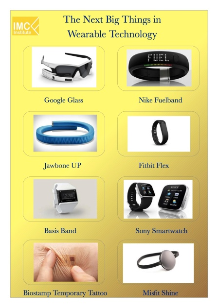 WearableTech