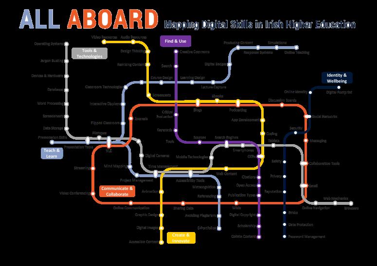 map_no_topics