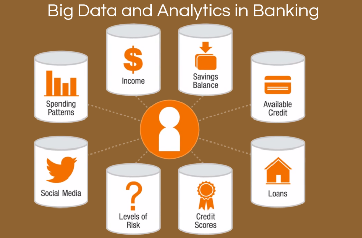 big-data-analytics-banking-industry-video